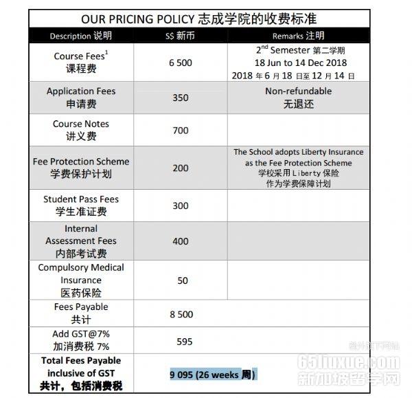 新加坡志成学院费用